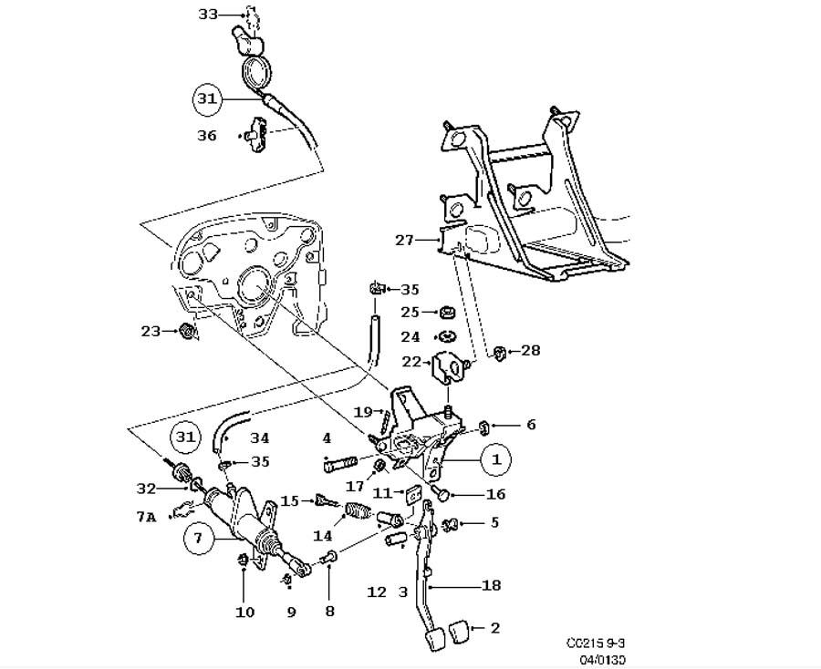 Clutch control, Clutch pedal