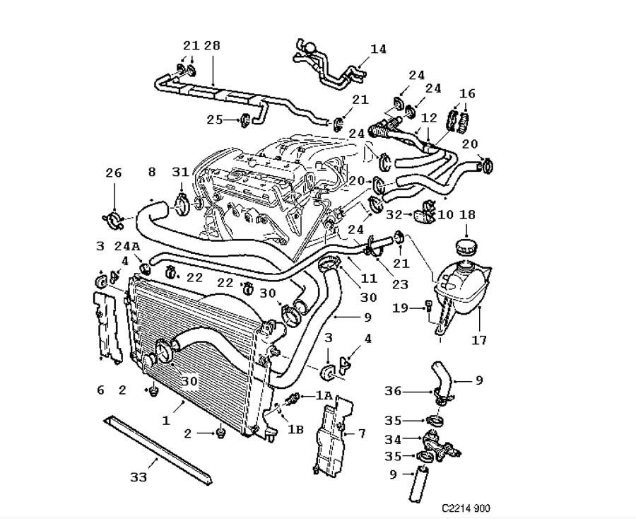 Cooling system, Cooling system 6 Cylinder