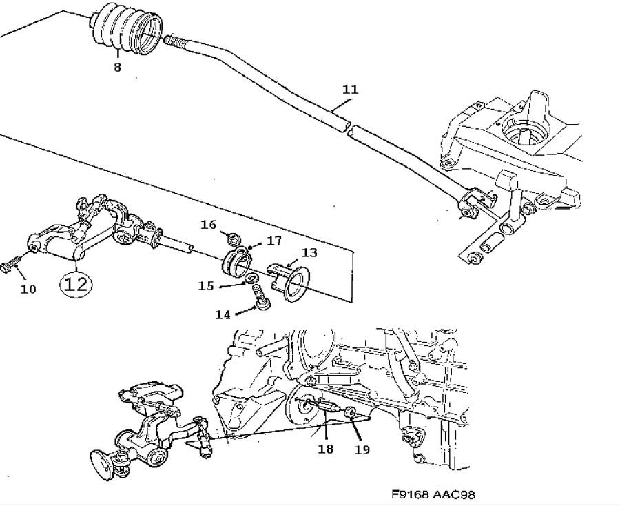Gear box control, manual, Gear rod Manual
