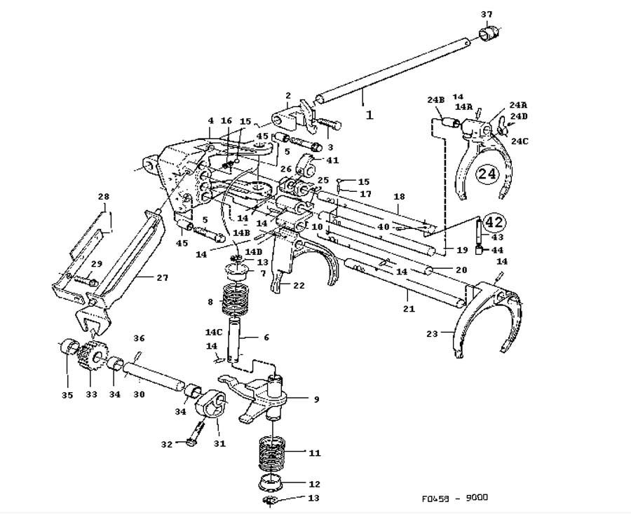 Gear box, manual, Gear selector fork, Shift rail Manual