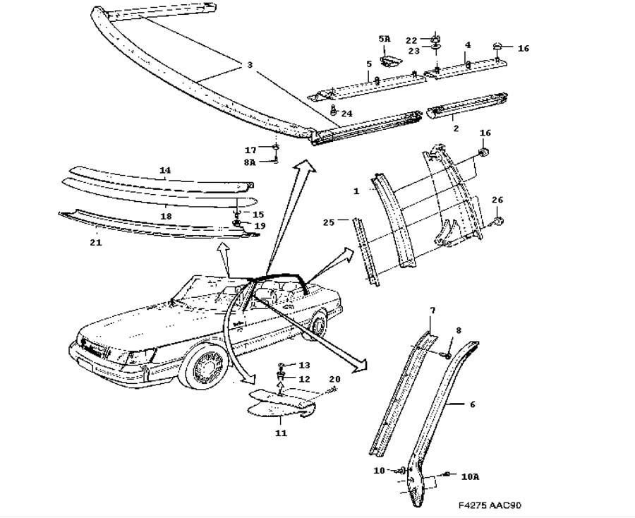 External details, Other sealings Convertible