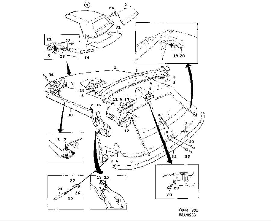 Car body, Top cloth, Convertible Convertible