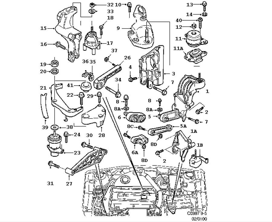 Engine body, Engine suspension