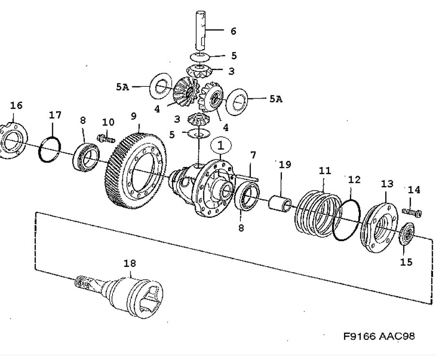 Gear box, Differential Manual