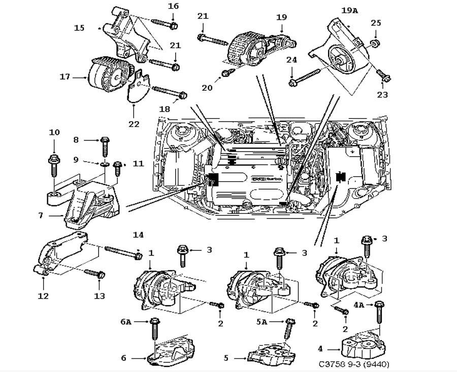Short block, Engine suspension 4 Cylinder