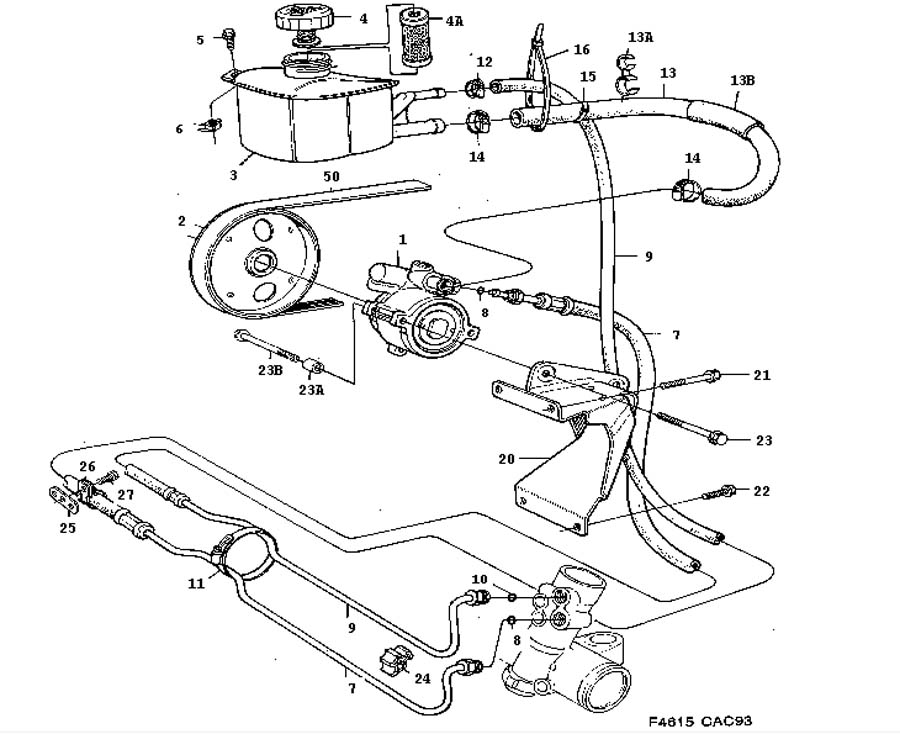 Service manual [1986 Saab 9000 Hydraulic Fan Pump Removal