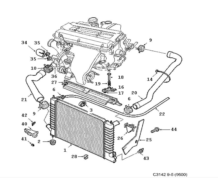 Cooling system, Radiator 4 Cylinder