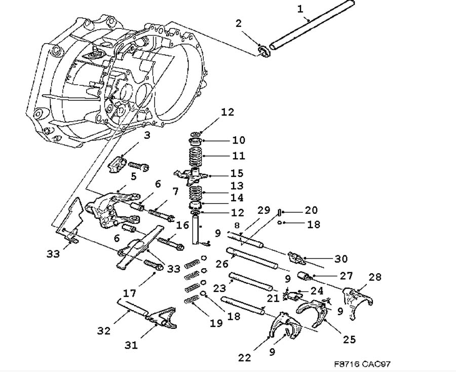 Gear box, manual, Gear selector fork, Shift rail Manual