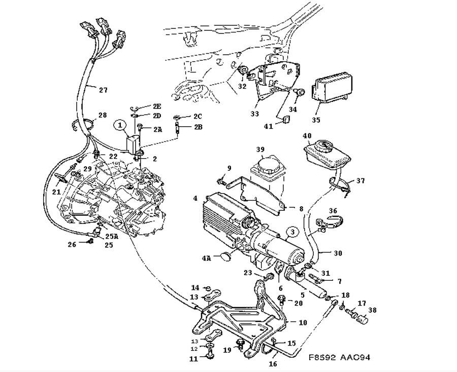 Clutch control, Sensonic Automatic Clutch System