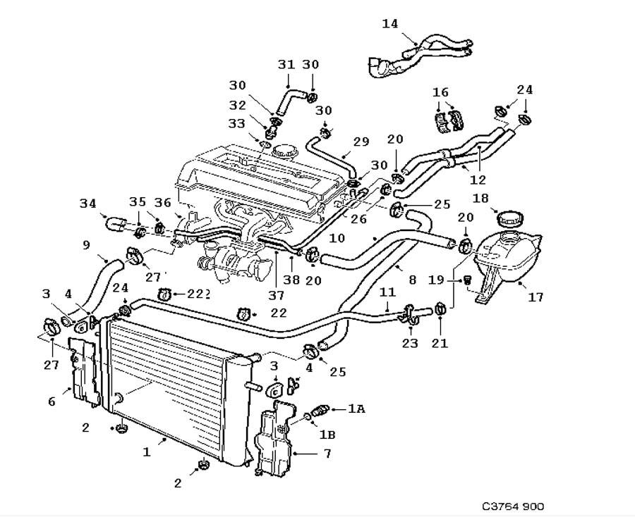 Cooling system, Cooling system 4 Cylinder