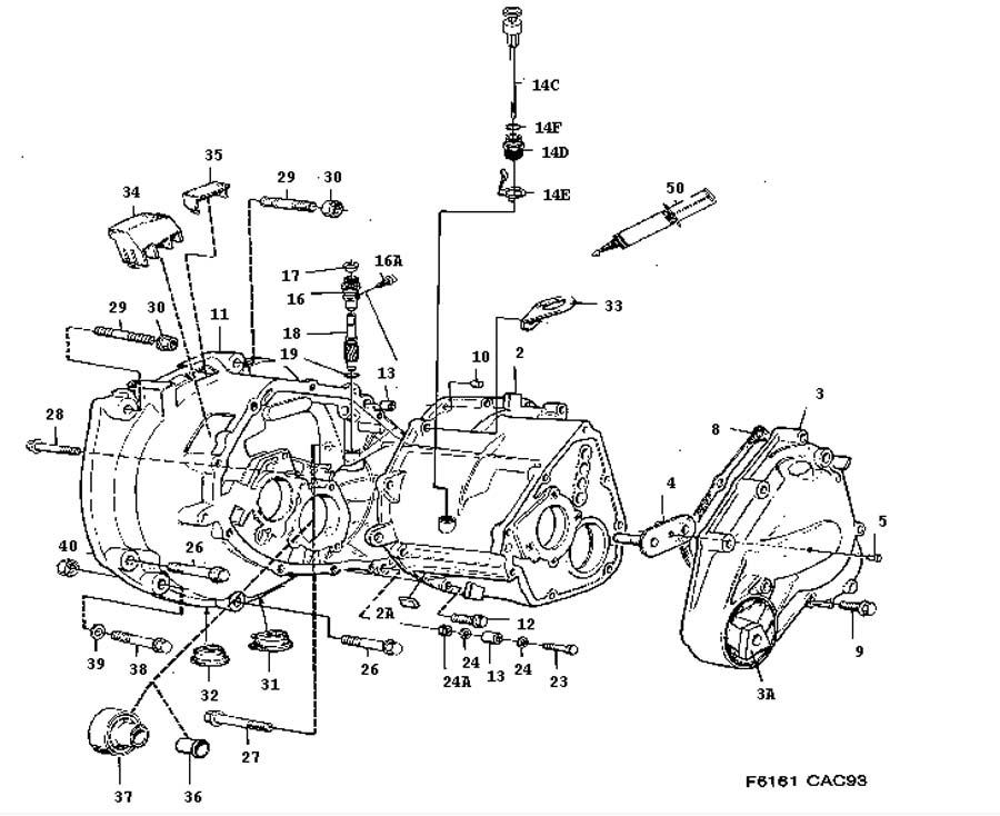 Gear box, manual, Gear box case Manual