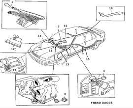 2004 Buick Rainier Fuse Diagram 1995 Buick Riviera Fuse
