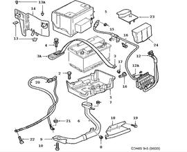 Electrical Parts for Saab 9-5