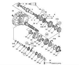 Gear box, manual, Shafts, gears, Input shaft 4 Cylinder Manual