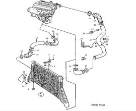 Cooling system, Charge air cooler