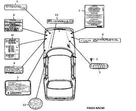 900 Parts for Tools Saab 1992