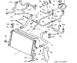 Cooling system, Radiator, Expansion tank 4 Cylinder