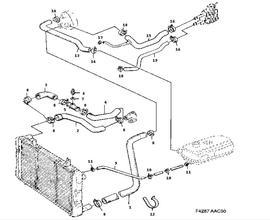 Cooling system, Water hoses, etc 4 Cylinder