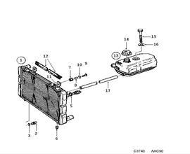 Cooling system, Radiator, etc