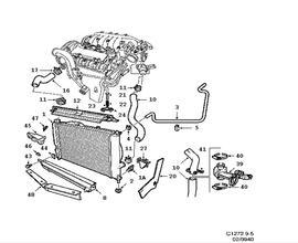 Cooling system, Radiator 6 Cylinder