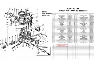 Carburettors : The Saab V4 Tech Source