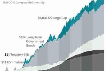 Beat The Short Term Market Jitters