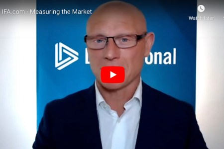 Measuring the Market