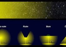 Luminotécnica e sua importância no projeto elétrico