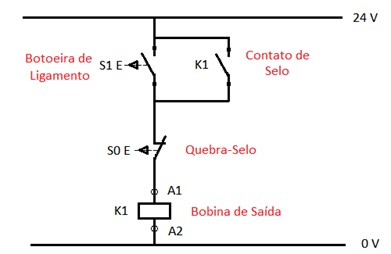 Diagrama multifilar de uma manopla