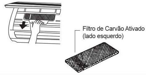 Ar-Condicionado Split com filtro de carvão
