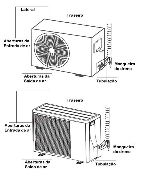 Vista da parte traseira e frontal do ar-condicionado split.