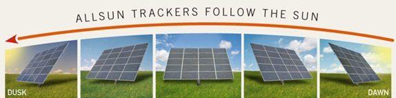 Benefícios de instalar células fotovoltaicas que se movimentam.