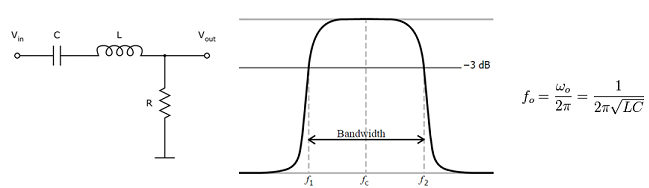 Filtro passa-faixas do tipo RC