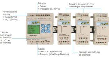 IHM – Aplicação Com CLP em Projetos de Automação
