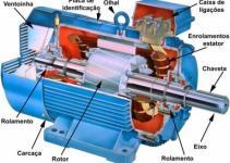 Como Inverter a Rotação dos Motores Elétricos