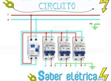 Vantagens e desvantagens da aplicação do IDR em cada circuito