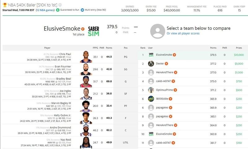 ElusiveSmoke ($10k NBA, '20-21)
