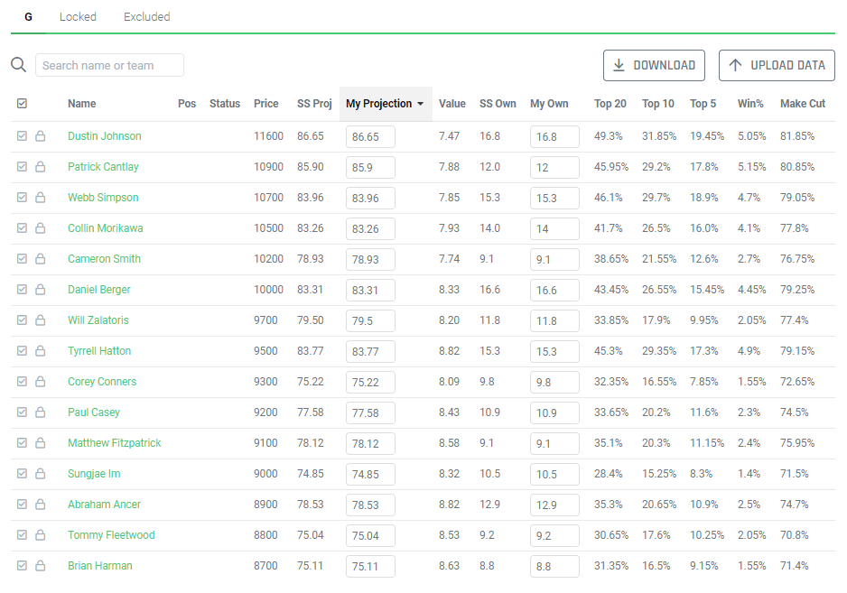 Golf projections and optimizer.
