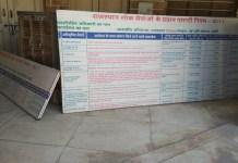 पाली स्थित राजस्थान हाउसिंग बोर्ड के कार्यालय में लगा राजस्थान लोक सेवा गारंटी अधिनियम, 2011 के तहत उसक कार्यालय में दी जाने वाली सेवाओं का बोर्ड।