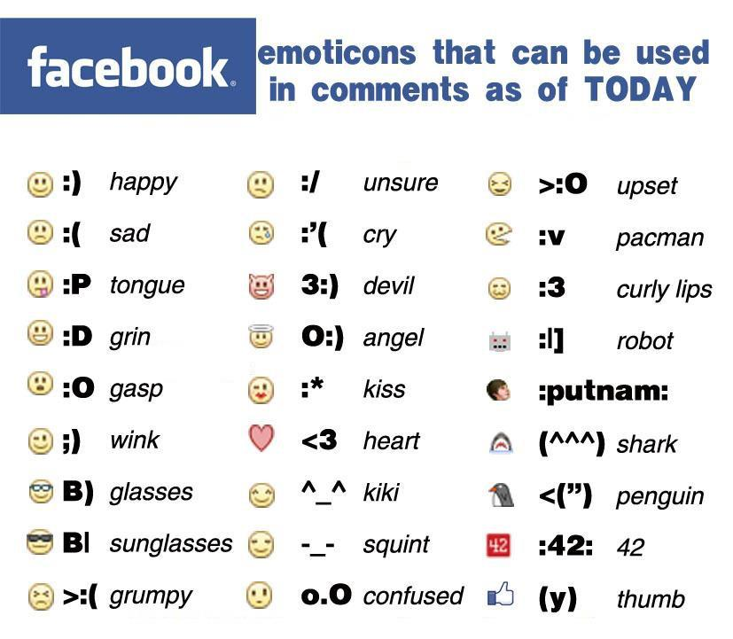 Facebook Emotions
