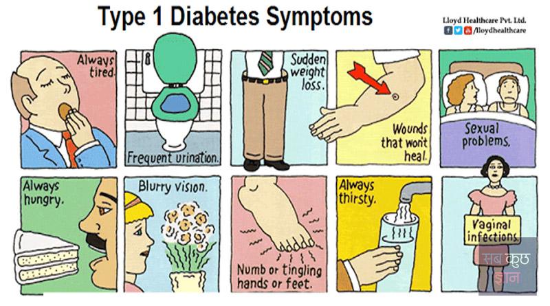 diabetes-upchar-9