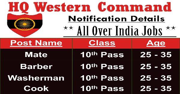 HQ Western Command Mate, Porter, Safaiwala Walkin 2019