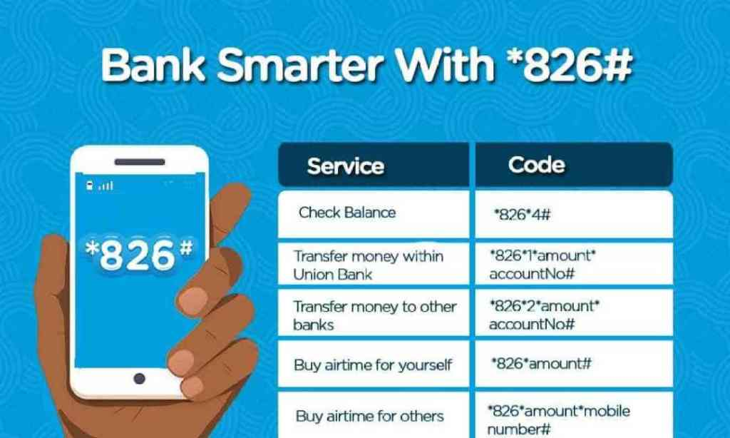 Union Bank USSD Transfer Code *826# | How to Activate USSD Code for Union Bank Mobile Banking