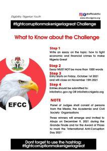 EFCC Essay Challenge