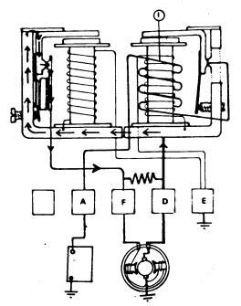 GENERATOR OUTPUT CONTROL