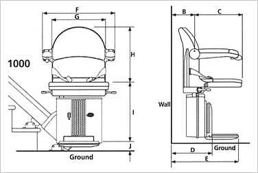 The Minivator 1000 Straight Stairlift