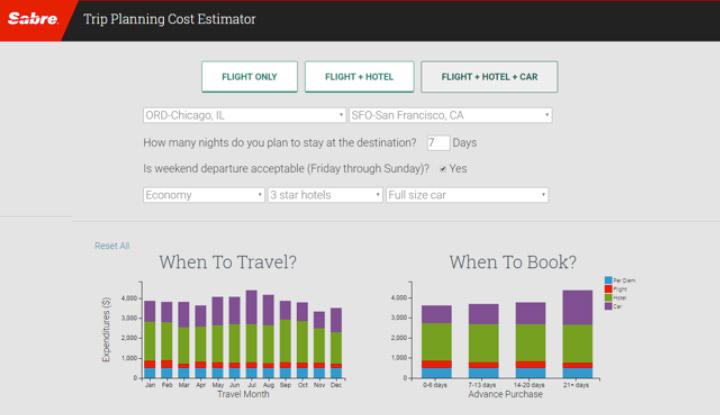 trip planning cost estimator