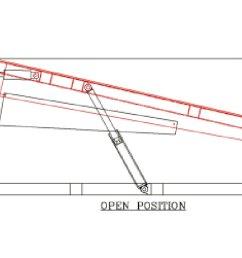 dock leveler open [ 1250 x 704 Pixel ]