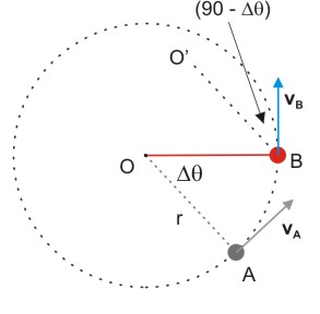 The Open Door Web Site : IB Physics : BODY MOVING IN A