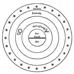 Democritus Model Name